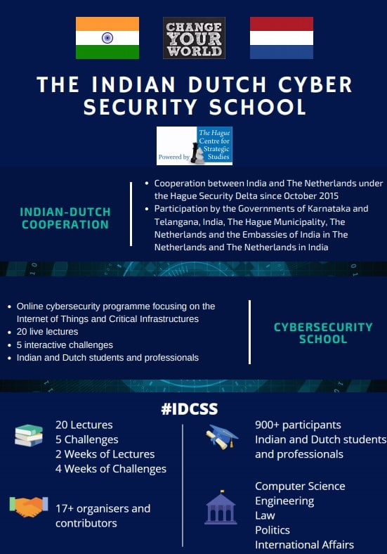 Indian Dutch Cyber Security School